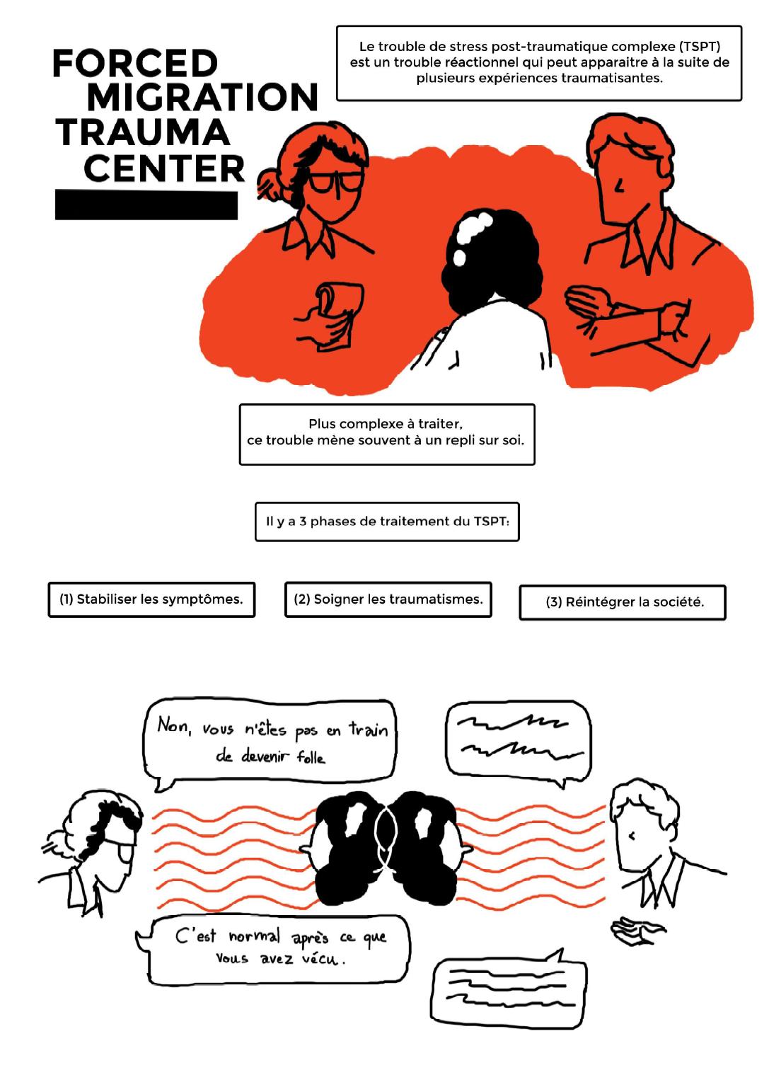 Santé mentale des réfugiés